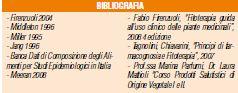 bibliografia vitis vinifera