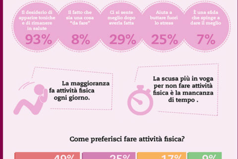 infografica-donne-e-fitness_alfemminile