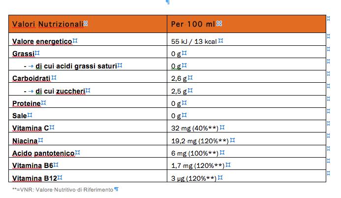 Valori nutrizionali Dragon fruit