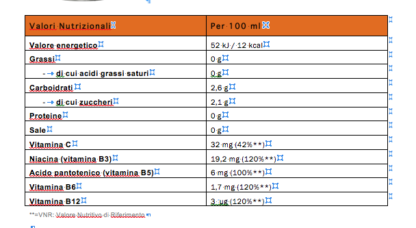 valori nutrizionali XS Juiced Power Drink Mango Passion