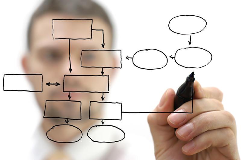 La differenziazione come strategia marketing