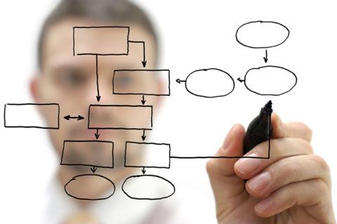 differenziazione come strategia marketing
