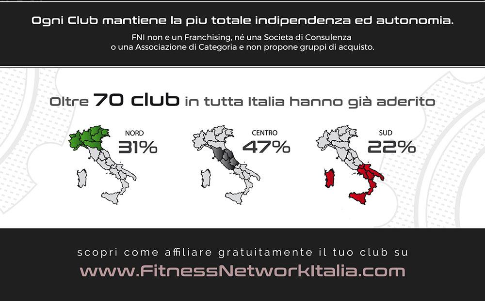 Fitness Network Italia cover
