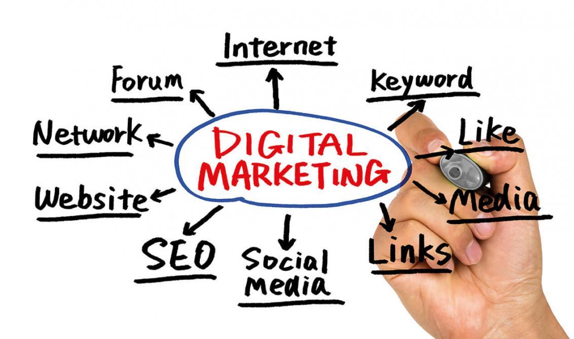 Ottimizzare i video e il content marketing